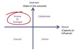 Stakeholder engagement consultant Andrew Huffer