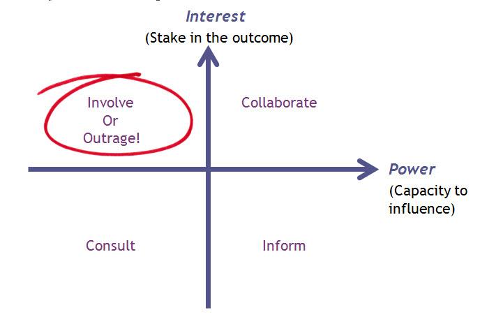 Huffer professional facilitator community engagement specialist