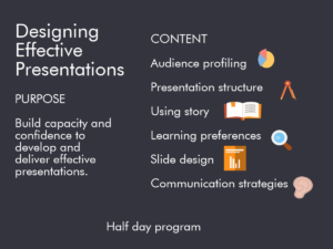 Designing Effective Presentations