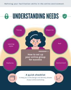 Understand participant needs